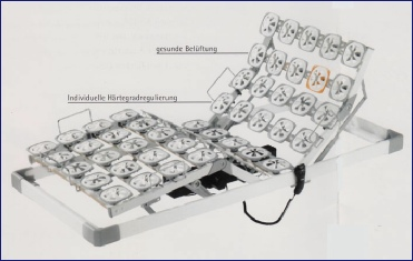 lattenroste bettenhoffmann. Black Bedroom Furniture Sets. Home Design Ideas